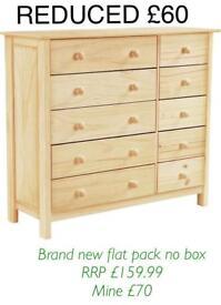Brand new Scandinavia drawers