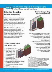 BBS Foundation Repair and Waterproofing Cambridge Kitchener Area image 1