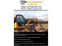 Mini or micro Digger and driver hire man and machine operator demolition groundworker