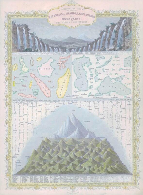 "1850 Antique Map ""WATERFALLS, MOUNTAINS EASTERN HEMISPHERE"" TALLIS COLOUR (79)"