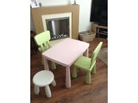 IKEA Mammut furniture-both stools now sold