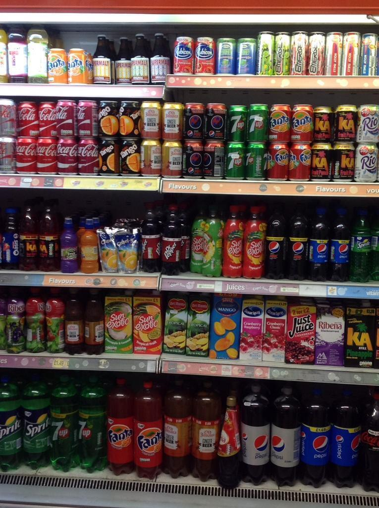 Running Business for Sale (grocery shop)