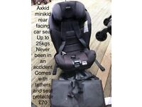 Axkid Minikid rear facing car seat