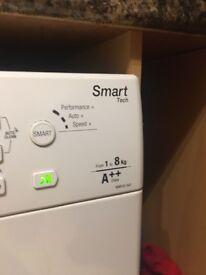 Washing Machine actuall guaranteed