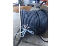 3 Phase underground cable