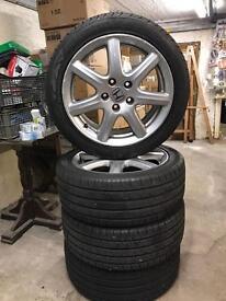 Honda Civic wheels