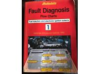 Autodata Fuel injection & electronic ignition system. Fault diagnosis manual