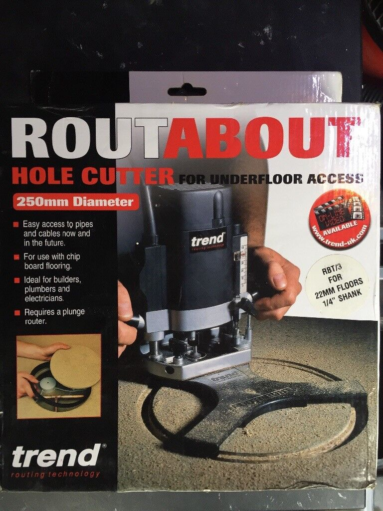 NEW TREND 1/4 Inch ROUTABOUT KIT