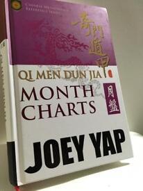 Qi Men Month Charts