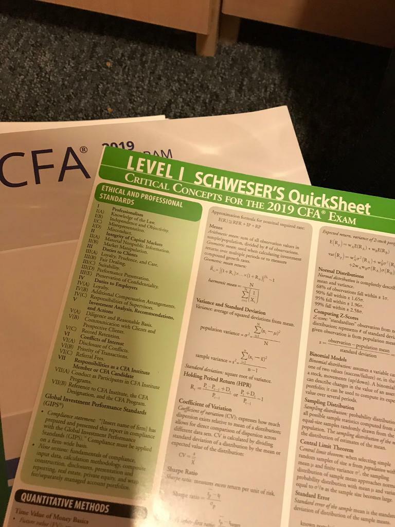 By Photo Congress || Kaplan Schweser Cfa Level 1 Books