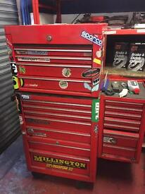 Snap on tool chest