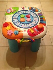 Baby's Activity table