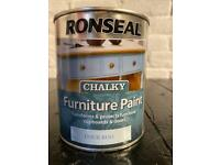 Chalky Paint Duck Egg
