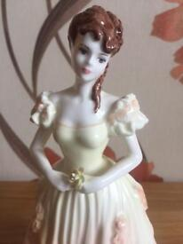 Ladies of Fashion Coalport Figurine.