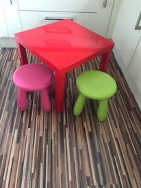 Children's Table & Stools