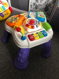 Play activity table
