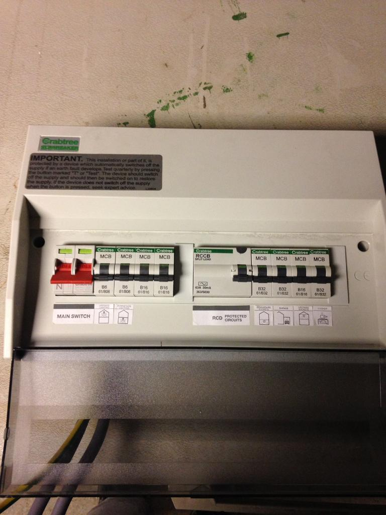 Crabtree consumer unit fuse box