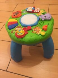 Activity table- Leap frog