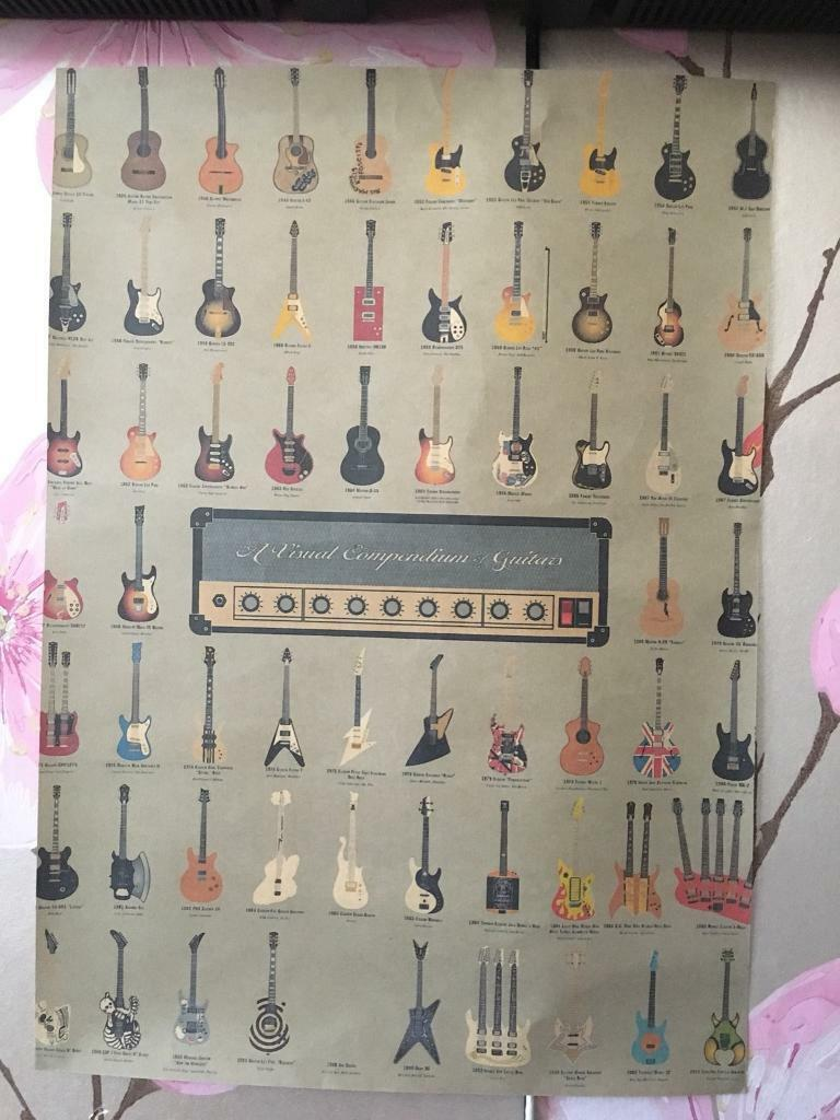 Poster for guitar lovers