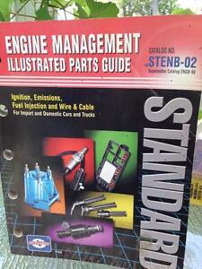 Catalogue de pièces automobile