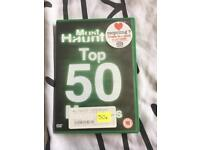 Most haunted dvd