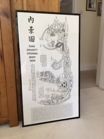 Large framed print of Neijing Tu traditional Chinese Inner Landscape