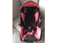 Recaro Young profiplus car seat