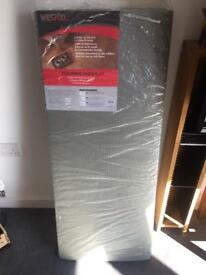 Flooring Underlay for Wood and Laminate