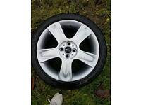 Mini wheels