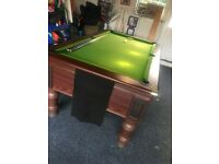 Pool table including 5-6 cues, box of chalk, pool lights and two sets of balls