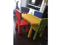 Ikea Children's Table & 4 chairs
