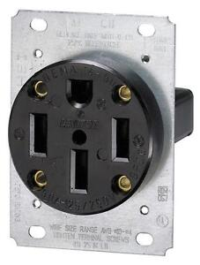 ceb fuse box local deals on electrical materials in toronto gta various electrical