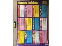 Times Tables 1-12 Poster