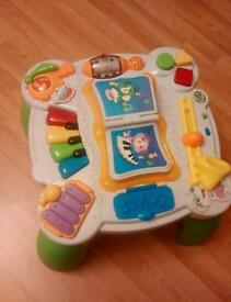 Activity table Leapfrog