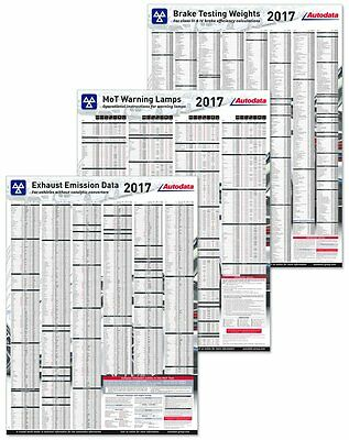 NEW 3-Pack of Wall Charts 2017  Brake Testing ,MoT Warning Lamps ,Exhaust Emissi