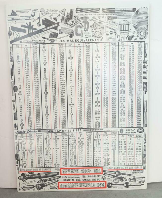NOS Newman Tools Painted Sheet METAL Drill Decimal Equivalent and Tap Size Chart