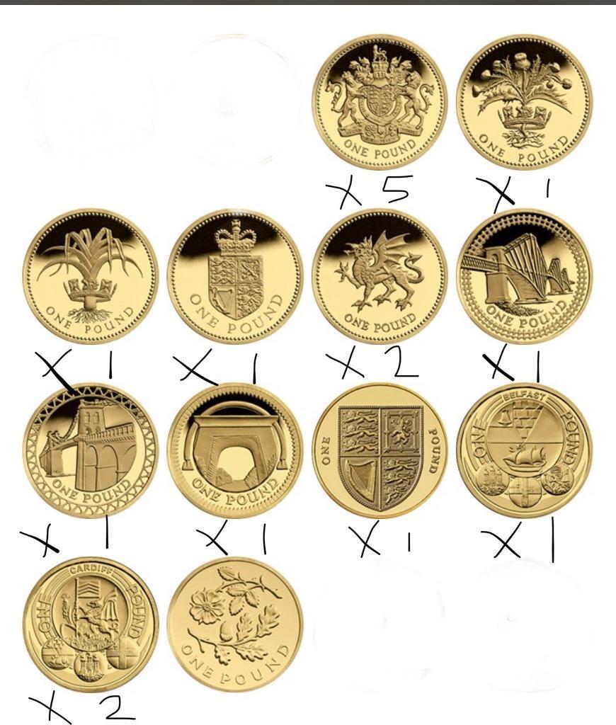Old round pound coins