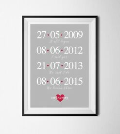 Personalised special date, wall art, print.