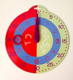 Learn to Tell the Time Clock Face by ELC