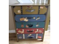 Vintage Style Suitcase Drawers.