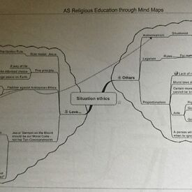 AS Religious Studies Mind Maps