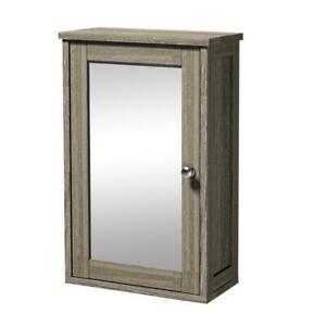 Amazing Mdf Cabinet Doors Great Deals On Home Renovation Materials Download Free Architecture Designs Scobabritishbridgeorg