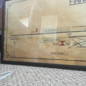Finningham signal box diagram