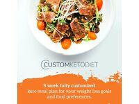 Get Plan your keto diet Best keto diet
