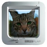 Electronic Cat Doors