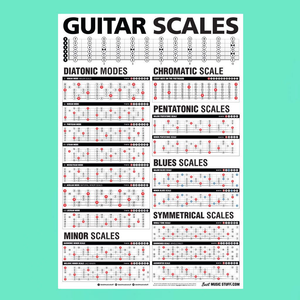 "Popular Guitar Scales Reference Poster 24""x36"""