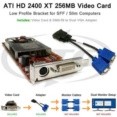 Ati Radeon Sff Low Profile Dual Monitor Video Card 256Mb Ddr2 Pci E X16 Vga Hd