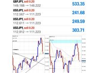 Forex trading classes signals fx course