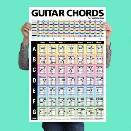 Popular Guitar Chords Poster