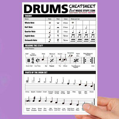 Large Drum Cheatsheet